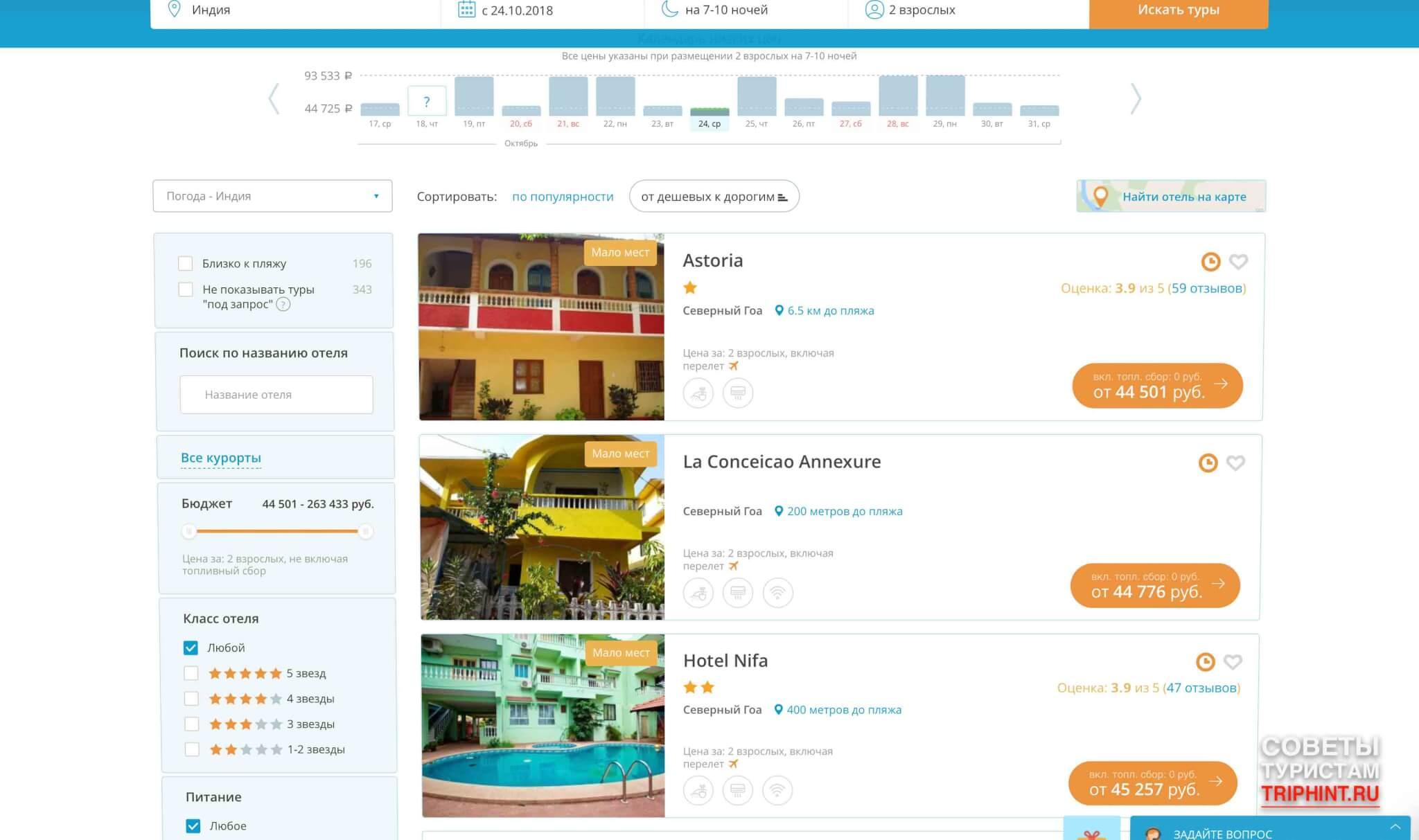 Стоимость поездки на ГОА (Индия) в октябре. Отели Astoria, Hotel Nifa в Северном ГОА,