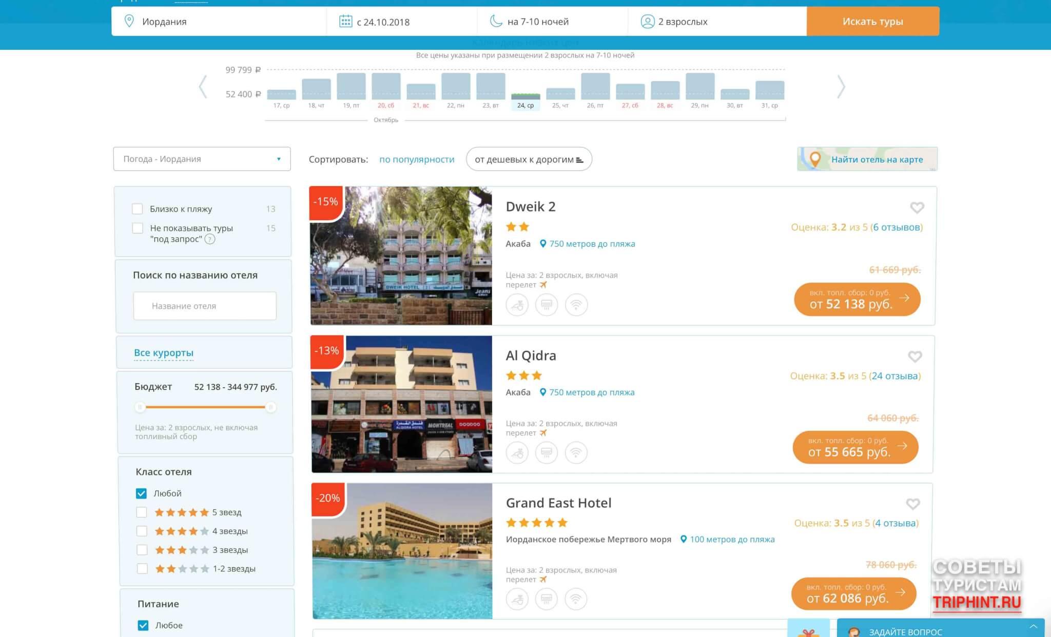Иордания в октябре, цены на горящие туры. Отели Dweik 2, Al Qidra в Акабе. Grand East Hotel на Мертвом море
