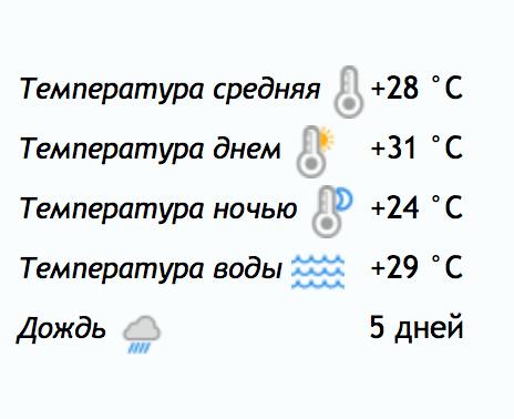 Погода в ГОА в октябре. Средняя температура днем, ночью и температура воды