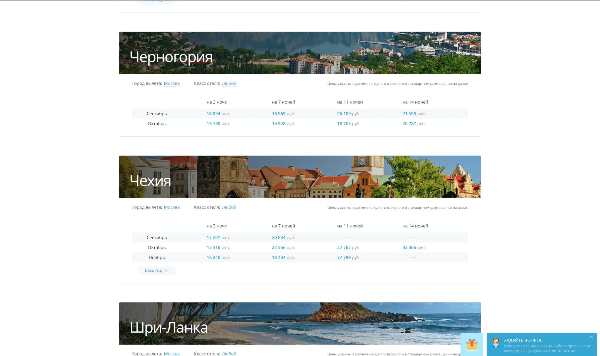 Черногория цены в сентябре