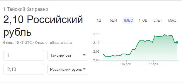 Какая валюта используется? Курс бата к рублю.